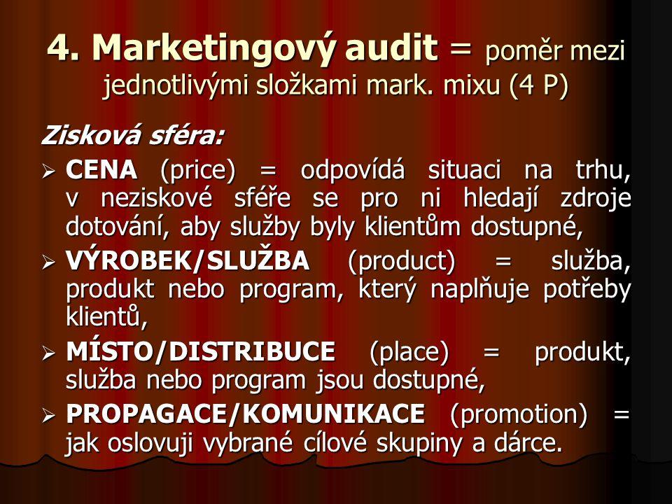 4. Marketingový audit = poměr mezi jednotlivými složkami mark. mixu (4 P) Zisková sféra:  CENA (price) = odpovídá situaci na trhu, v neziskové sféře