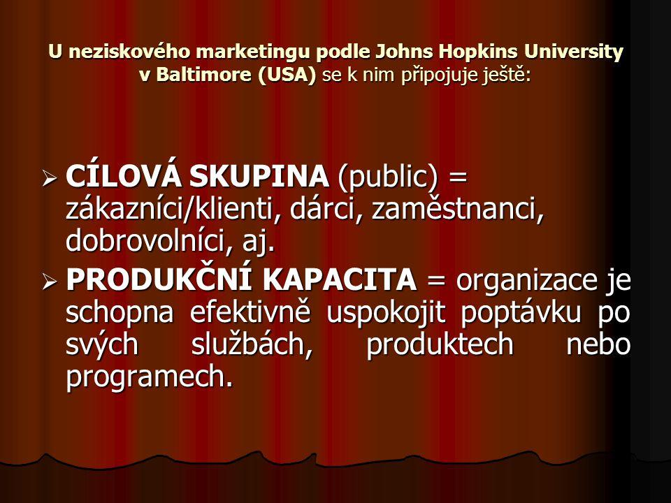 U neziskového marketingu podle Johns Hopkins University v Baltimore (USA) se k nim připojuje ještě:  CÍLOVÁ SKUPINA (public) = zákazníci/klienti, dár