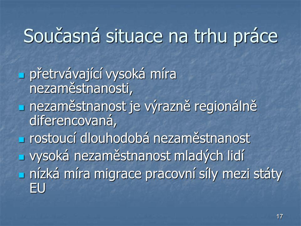 18 Současná situace na trhu práce Euroskleróza (Evropa) a Euroskleróza (Evropa) a job miracle (USA).