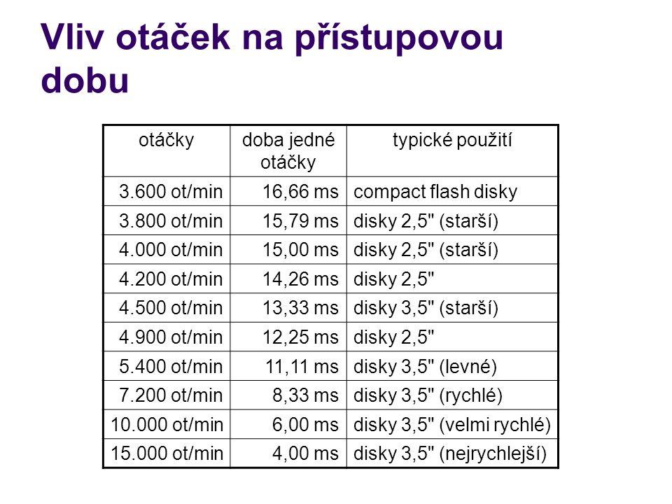 Vliv otáček na přístupovou dobu otáčkydoba jedné otáčky typické použití 3.600 ot/min16,66 mscompact flash disky 3.800 ot/min15,79 msdisky 2,5
