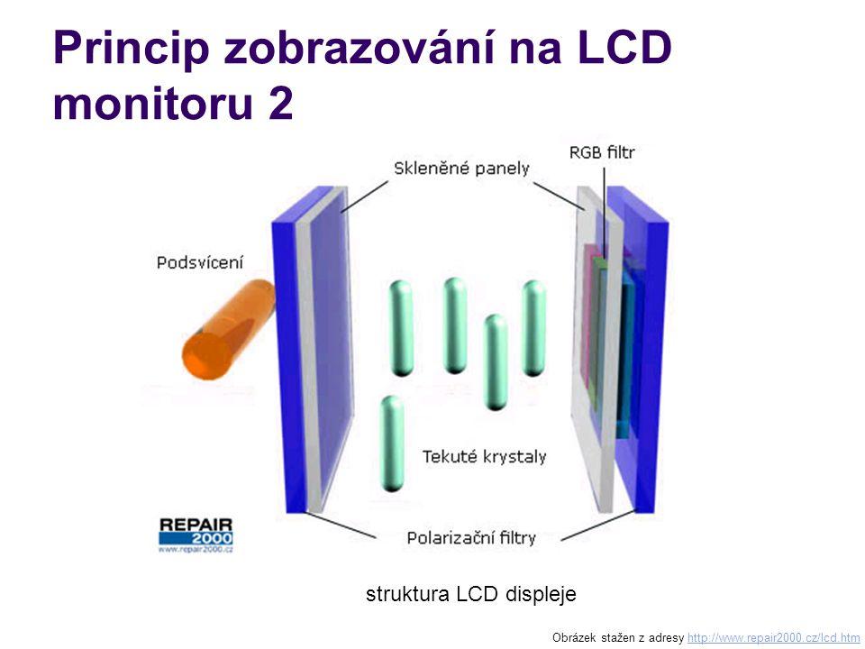 Princip zobrazování na LCD monitoru 2 struktura LCD displeje Obrázek stažen z adresy http://www.repair2000.cz/lcd.htmhttp://www.repair2000.cz/lcd.htm