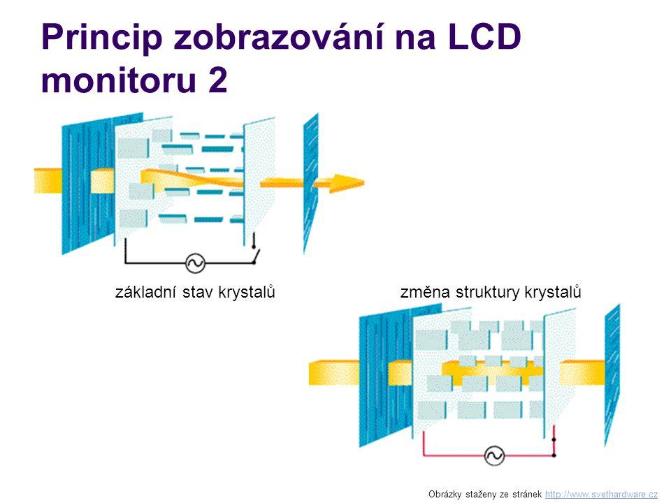 Princip zobrazování na LCD monitoru 2 základní stav krystalůzměna struktury krystalů Obrázky staženy ze stránek http://www.svethardware.czhttp://www.s
