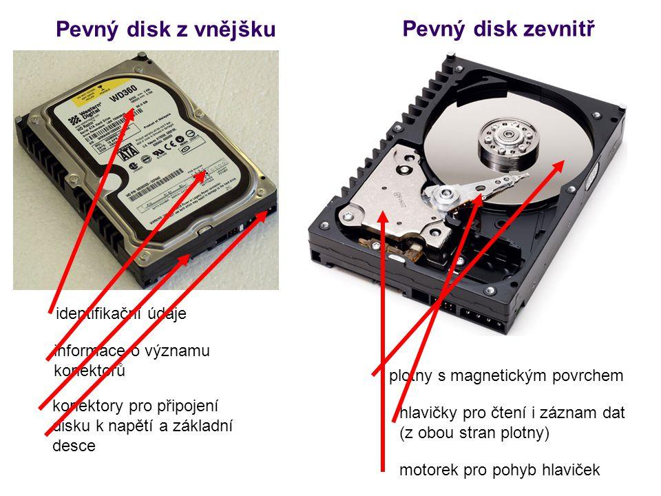 Pevný disk z vnějšku identifikační údaje informace o významu konektorů konektory pro připojení disku k napětí a základní desce Pevný disk zevnitř plot