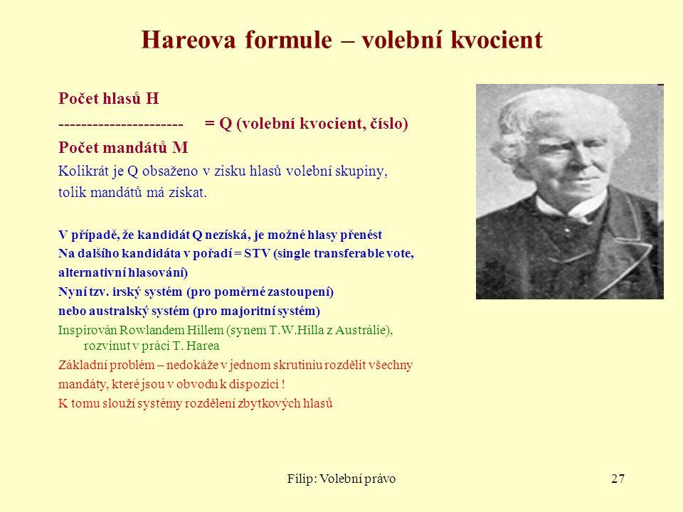 Filip: Volební právo27 Hareova formule – volební kvocient Počet hlasů H ---------------------- = Q (volební kvocient, číslo) Počet mandátů M Kolikrát