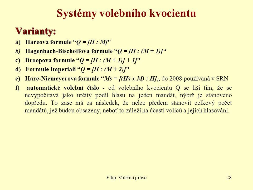 """Filip: Volební právo28 Systémy volebního kvocientuVarianty: a) Hareova formule """"Q = [H : M]"""