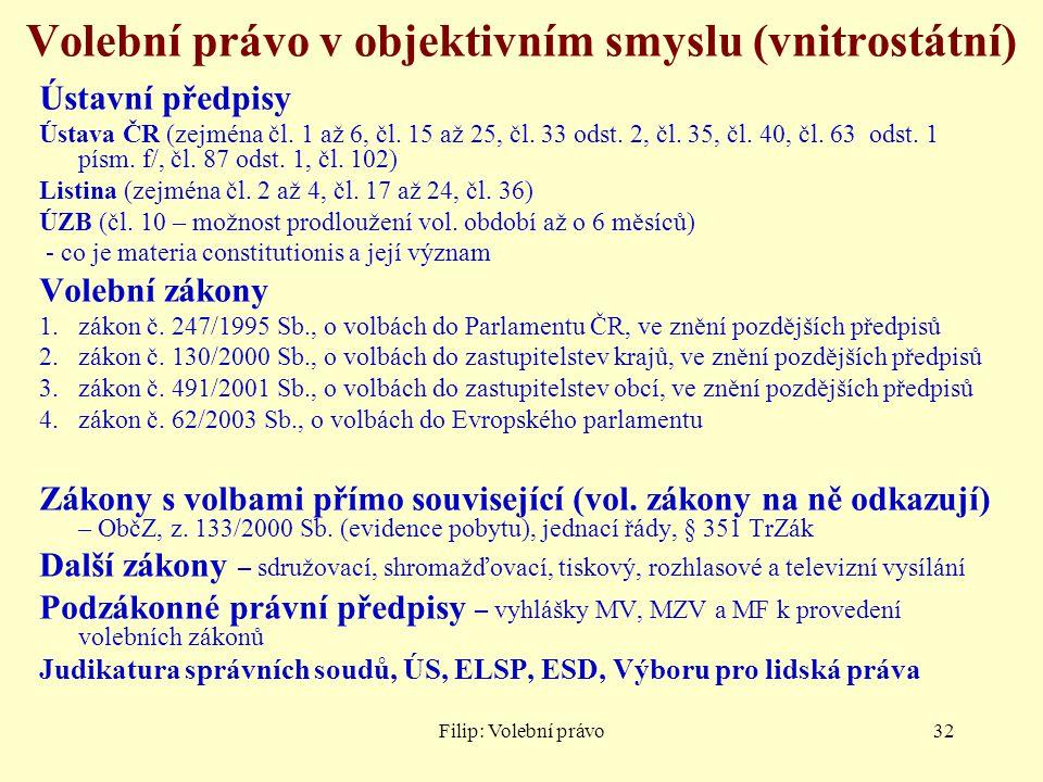 Filip: Volební právo32 Volební právo v objektivním smyslu (vnitrostátní) Ústavní předpisy Ústava ČR (zejména čl. 1 až 6, čl. 15 až 25, čl. 33 odst. 2,