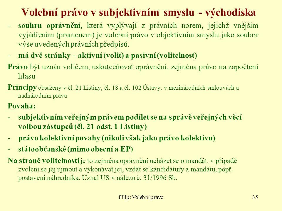 Filip: Volební právo35 Volební právo v subjektivním smyslu - východiska -souhrn oprávnění, která vyplývají z právních norem, jejichž vnějším vyjádření