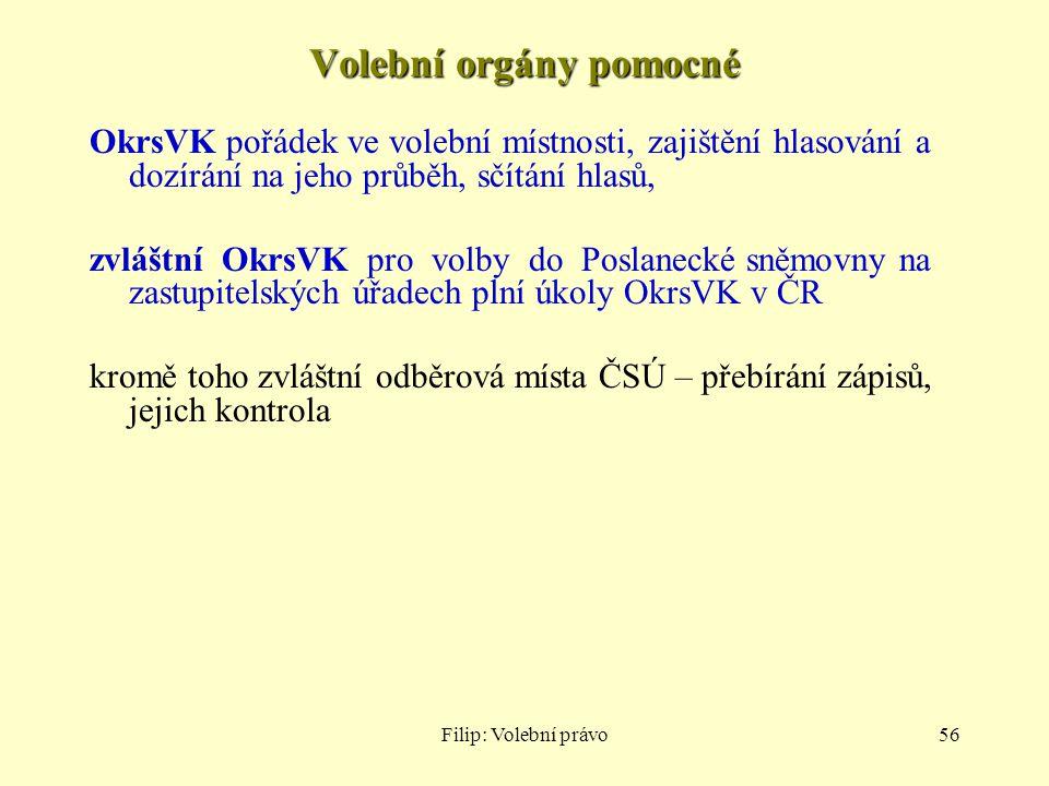 Filip: Volební právo56 Volební orgány pomocné OkrsVK pořádek ve volební místnosti, zajištění hlasování a dozírání na jeho průběh, sčítání hlasů, zvláš