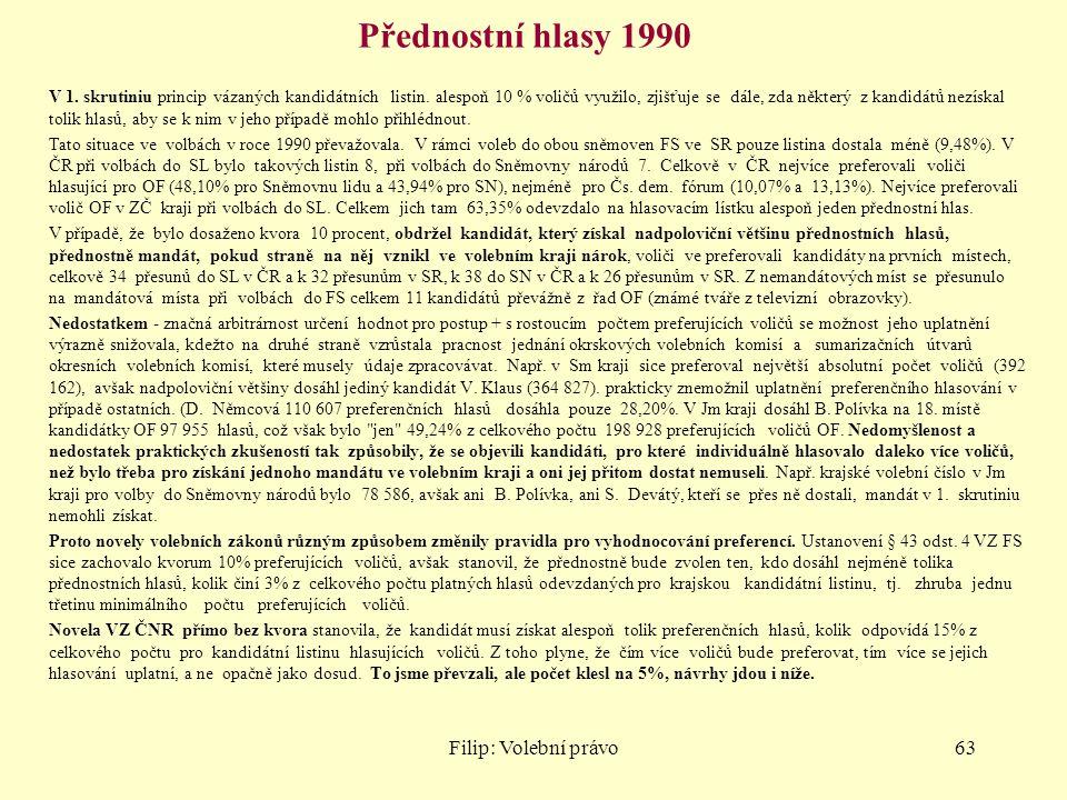 Přednostní hlasy 1990 V 1. skrutiniu princip vázaných kandidátních listin. alespoň 10 % voličů využilo, zjišťuje se dále, zda některý z kandidátů nezí