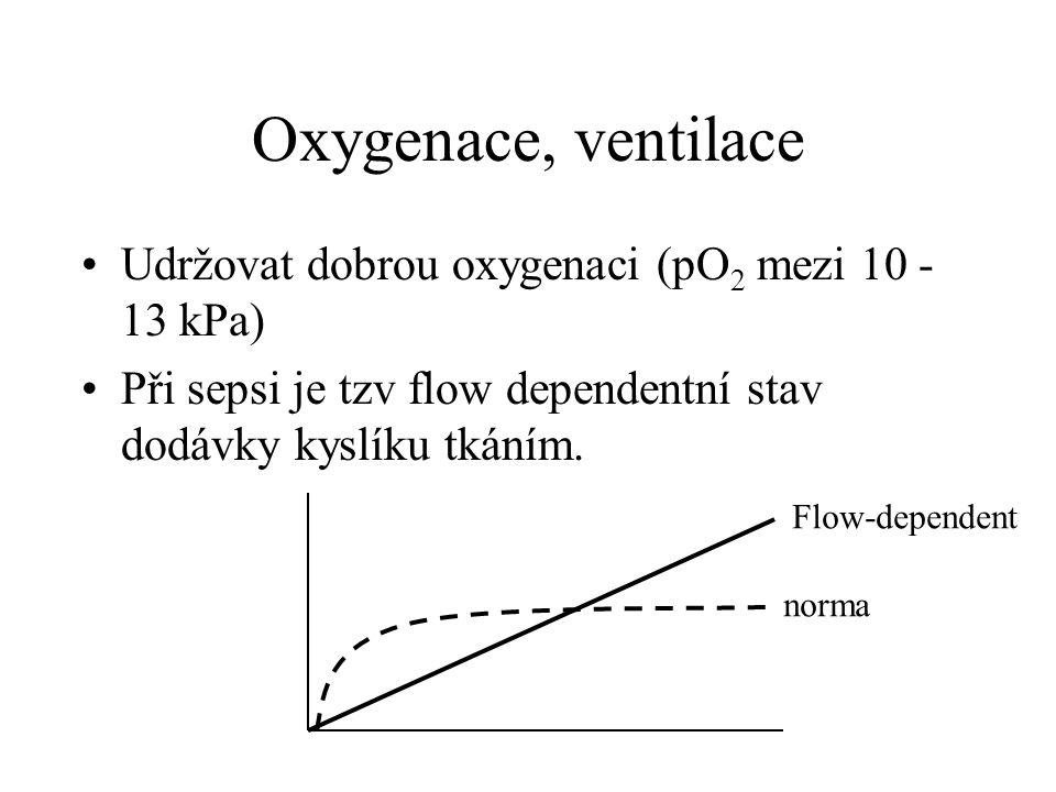 Kardiocirkulační podpora Tekutiny (až 60 ml/kg/hodinu) presorické aminy –inotropika Dobutamin Dopamin –vasopressory Dopamin ve vyšších dávkách Adrenal