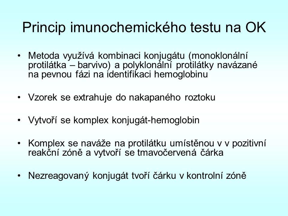 Princip imunochemického testu na OK Metoda využívá kombinaci konjugátu (monoklonální protilátka – barvivo) a polyklonální protilátky navázané na pevno