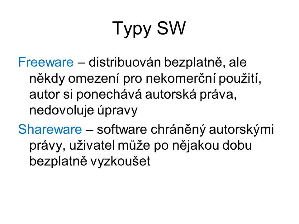 Typy SW Freeware – distribuován bezplatně, ale někdy omezení pro nekomerční použití, autor si ponechává autorská práva, nedovoluje úpravy Shareware –