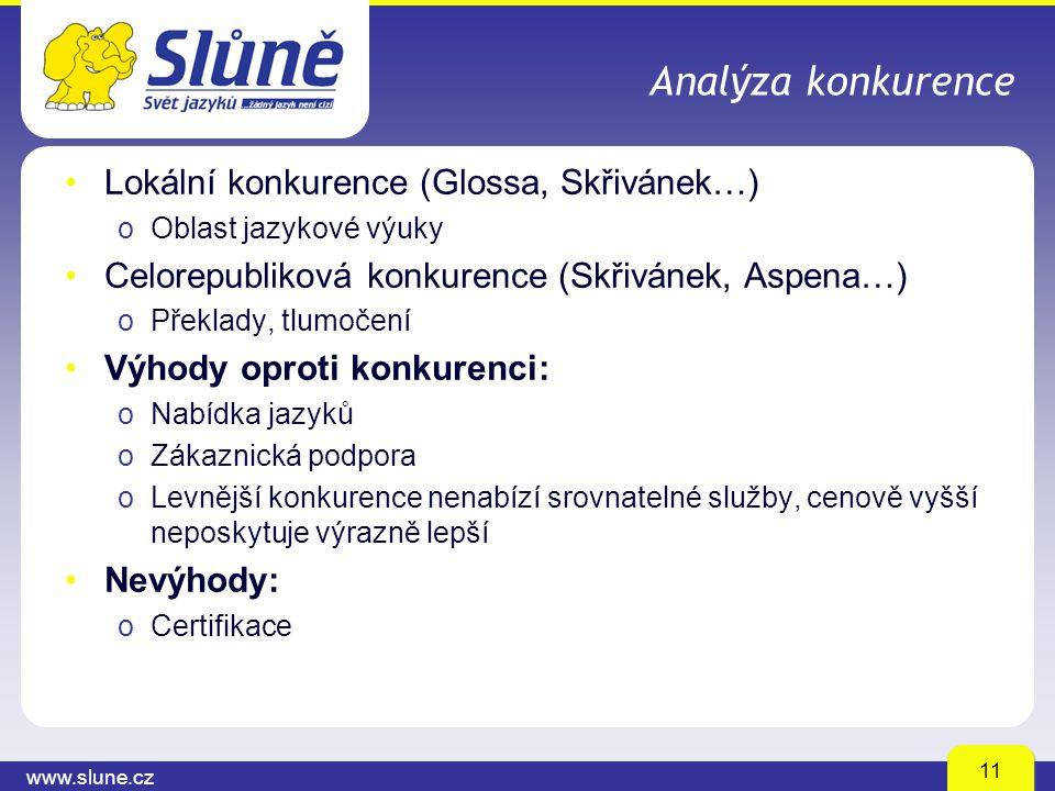 www.slune.cz 11 Analýza konkurence Lokální konkurence (Glossa, Skřivánek…) oOblast jazykové výuky Celorepubliková konkurence (Skřivánek, Aspena…) oPřeklady, tlumočení Výhody oproti konkurenci: oNabídka jazyků oZákaznická podpora oLevnější konkurence nenabízí srovnatelné služby, cenově vyšší neposkytuje výrazně lepší Nevýhody: oCertifikace
