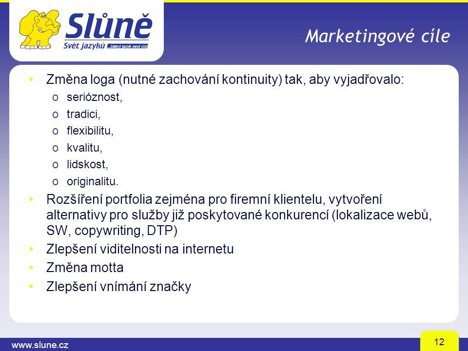 www.slune.cz 12 Marketingové cíle Změna loga (nutné zachování kontinuity) tak, aby vyjadřovalo: oserióznost, otradici, oflexibilitu, okvalitu, olidskost, ooriginalitu.