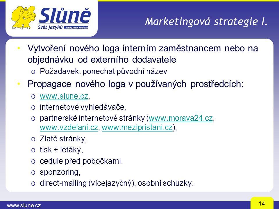 www.slune.cz 14 Marketingová strategie I. Vytvoření nového loga interním zaměstnancem nebo na objednávku od externího dodavatele oPožadavek: ponechat