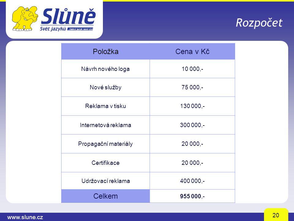 www.slune.cz 20 Rozpočet PoložkaCena v Kč Návrh nového loga10 000,- Nové služby75 000,- Reklama v tisku130 000,- Internetová reklama300 000,- Propagační materiály20 000,- Certifikace20 000,- Udržovací reklama400 000,- Celkem 955 000,-