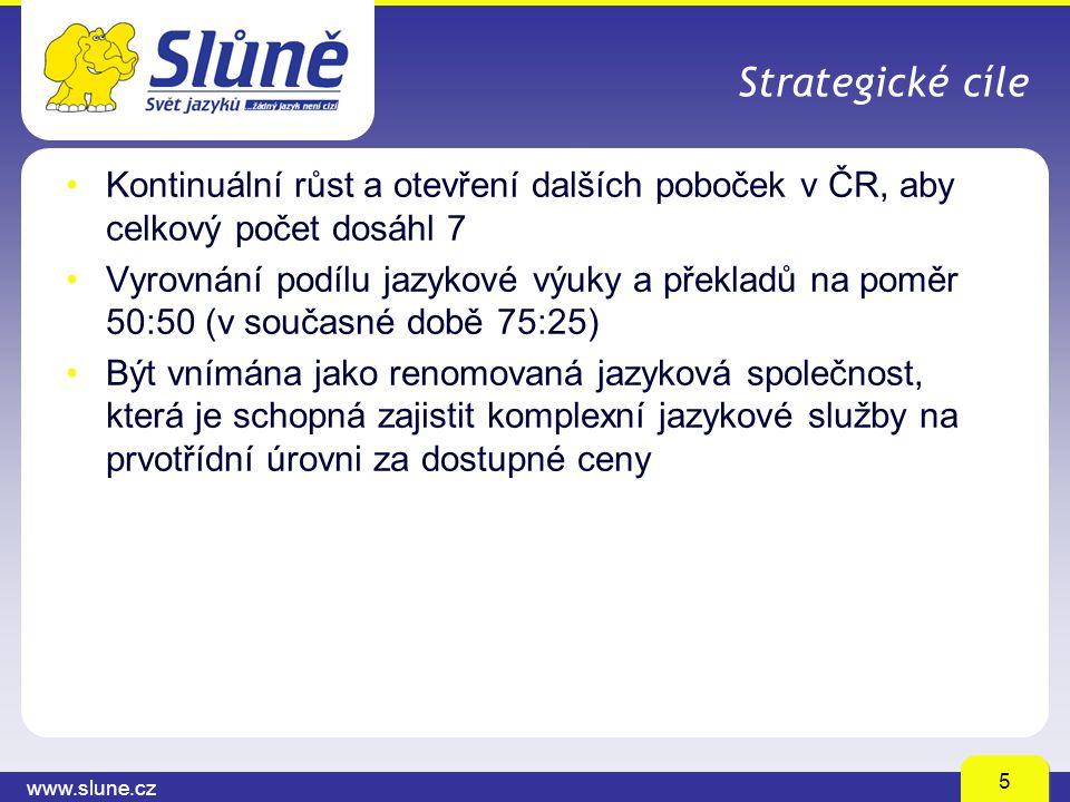 www.slune.cz 5 Strategické cíle Kontinuální růst a otevření dalších poboček v ČR, aby celkový počet dosáhl 7 Vyrovnání podílu jazykové výuky a překlad