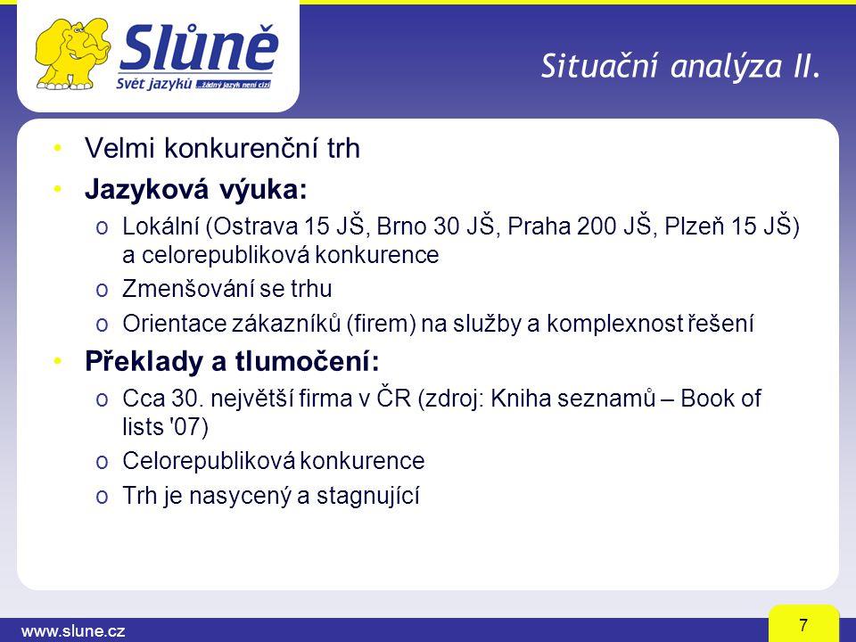 www.slune.cz 7 Situační analýza II. Velmi konkurenční trh Jazyková výuka: oLokální (Ostrava 15 JŠ, Brno 30 JŠ, Praha 200 JŠ, Plzeň 15 JŠ) a celorepubl