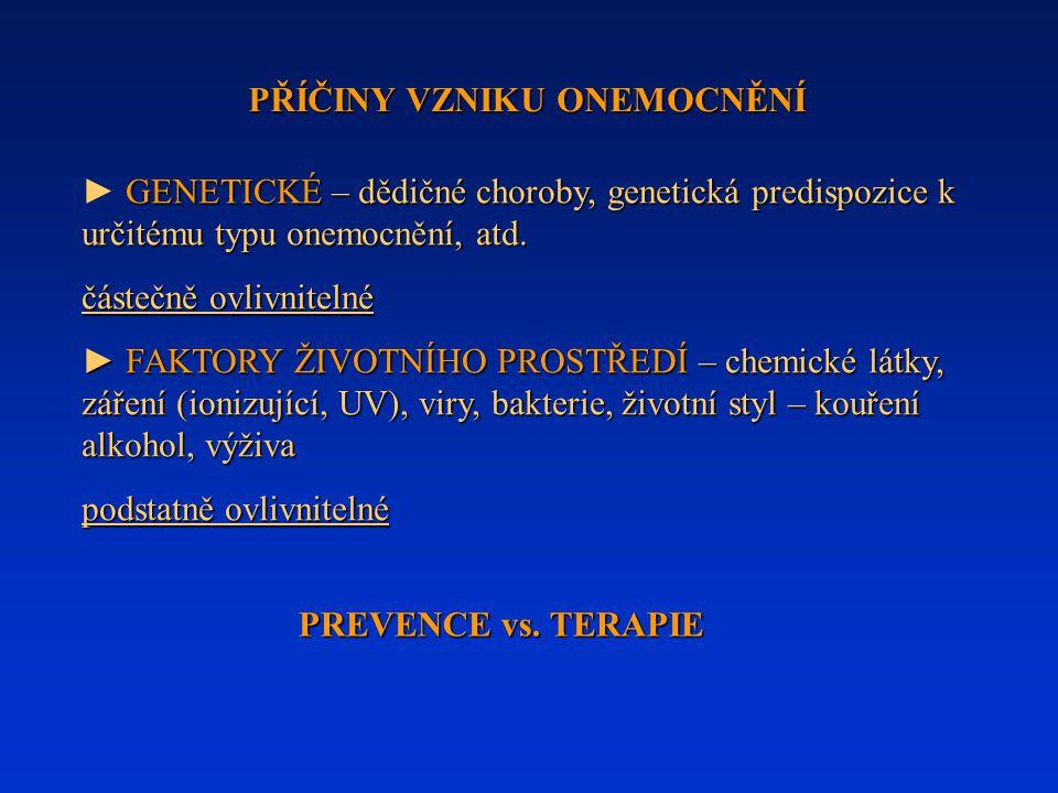 PŘÍČINY VZNIKU ONEMOCNĚNÍ GENETICKÉ – dědičné choroby, genetická predispozice k určitému typu onemocnění, atd. ► GENETICKÉ – dědičné choroby, genetick