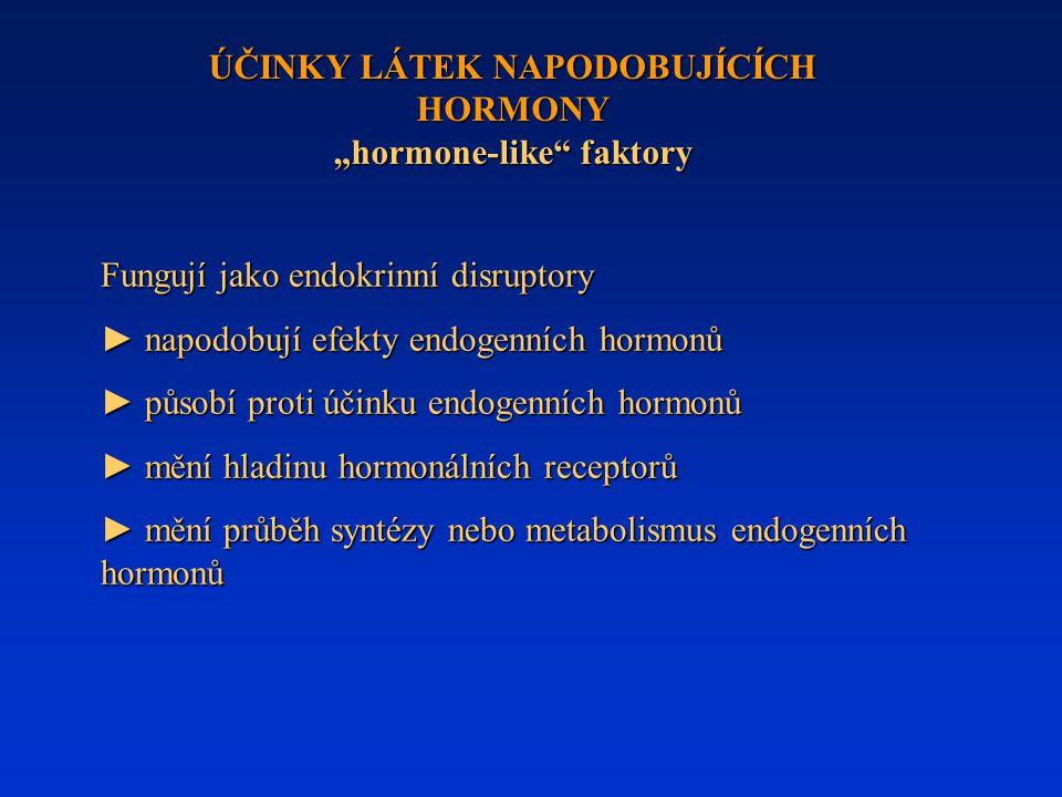 """ÚČINKY LÁTEK NAPODOBUJÍCÍCH HORMONY """"hormone-like"""" faktory Fungují jako endokrinní disruptory ► napodobují efekty endogenních hormonů ► působí proti ú"""
