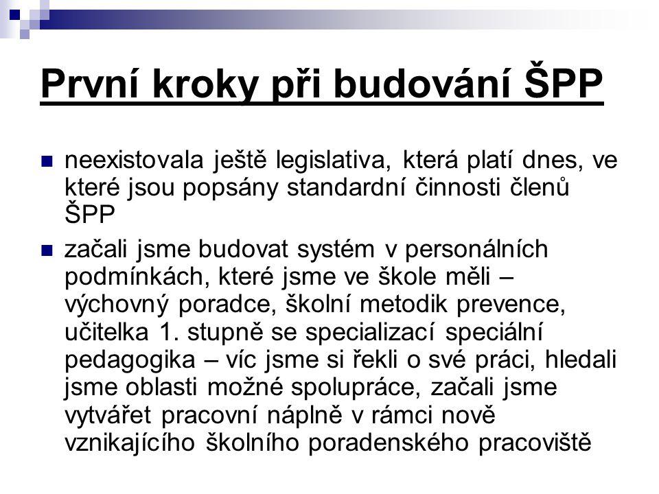 První kroky při budování ŠPP neexistovala ještě legislativa, která platí dnes, ve které jsou popsány standardní činnosti členů ŠPP začali jsme budovat