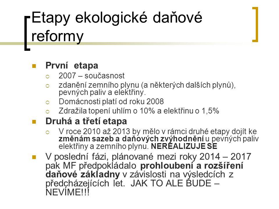 Etapy ekologické daňové reformy První etapa  2007 – současnost  zdanění zemního plynu (a některých dalších plynů), pevných paliv a elektřiny.