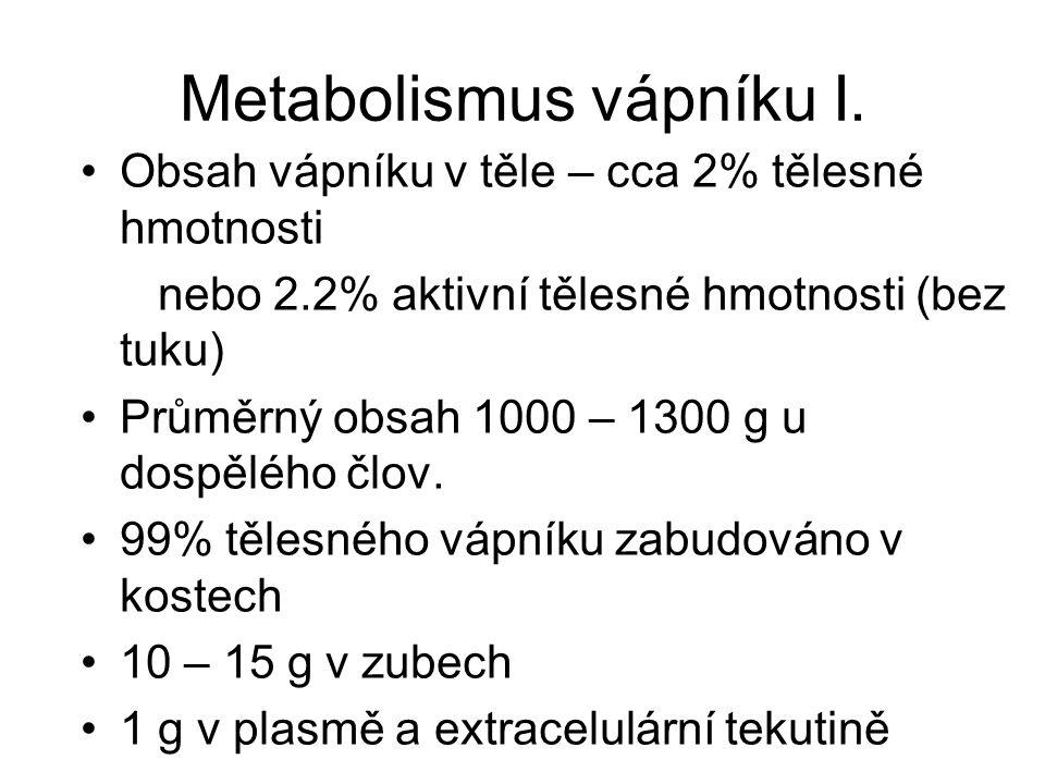 Poruchy střevní funkce Steatorrhea Malnutrice Pankreatická insuficience Lymfangiektázie Celiakie (snižuje absorpci vápníku, zvyšuje kostní metabolismu