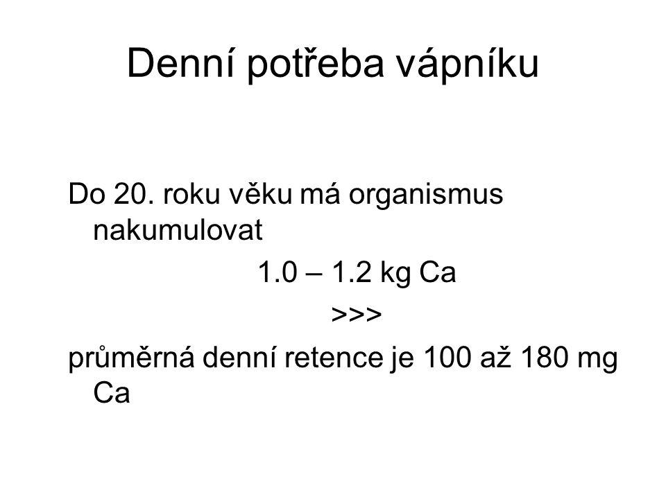 Metabolismus vápníku IV.