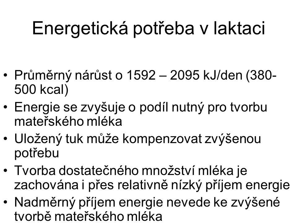 Energetická potřeba v graviditě 8170 – 8380 kJ/den (1950-2000 kcal) podle WHO pro Evropu 9218 kJ/den (2200 kcal) pro USA Průměrná potřeba energie se zvyšuje o 830-1250 kJ/den ve 2.