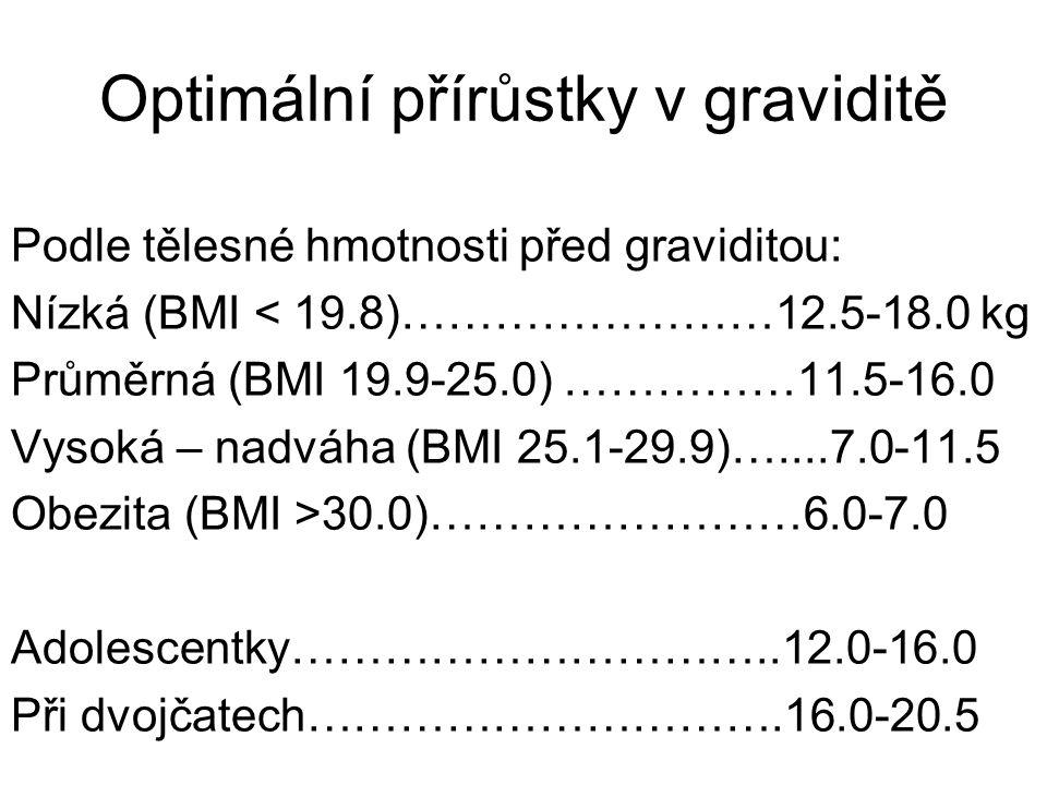 Hmotnostní přírůstek v graviditě Průměrný přírůst je asi 10 – 12 kg: Plod, placenta, amniová tekutina………5 kg Rozdíl objemu mateřské krve………….1 kg Tkáň