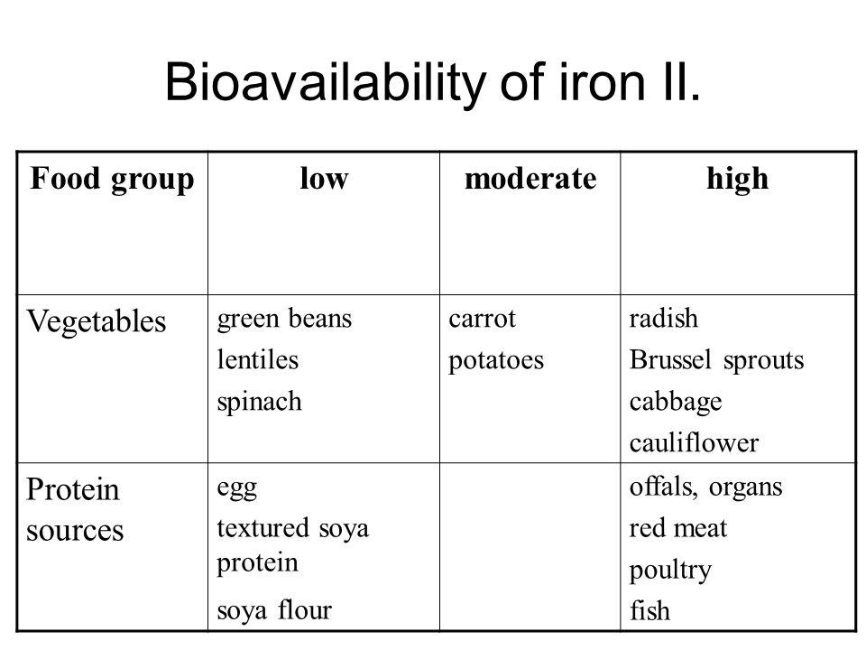 Bioavailability of iron I. Food grouplowmoderatehigh Cereals, bread,pasta corn wheat, rye wholemeal flour corn flour Fruits avocado banana peach apple