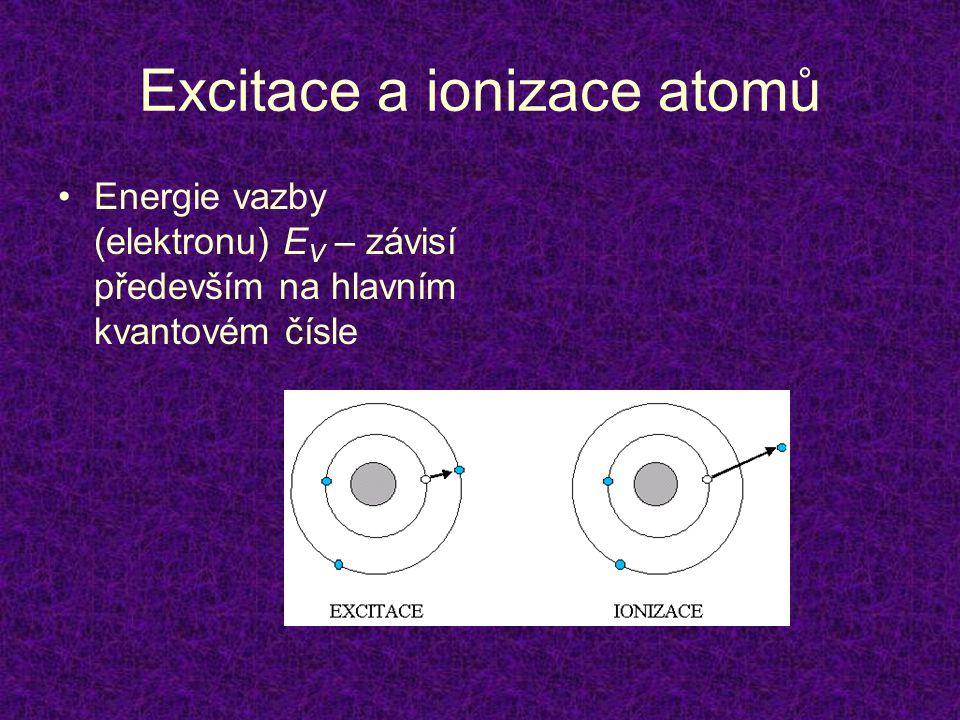 Excitace a ionizace atomů Energie vazby (elektronu) E V – závisí především na hlavním kvantovém čísle