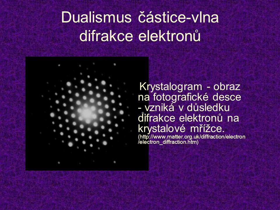 Dualismus částice-vlna difrakce elektronů Krystalogram - obraz na fotografické desce - vzniká v důsledku difrakce elektronů na krystalové mřížce.