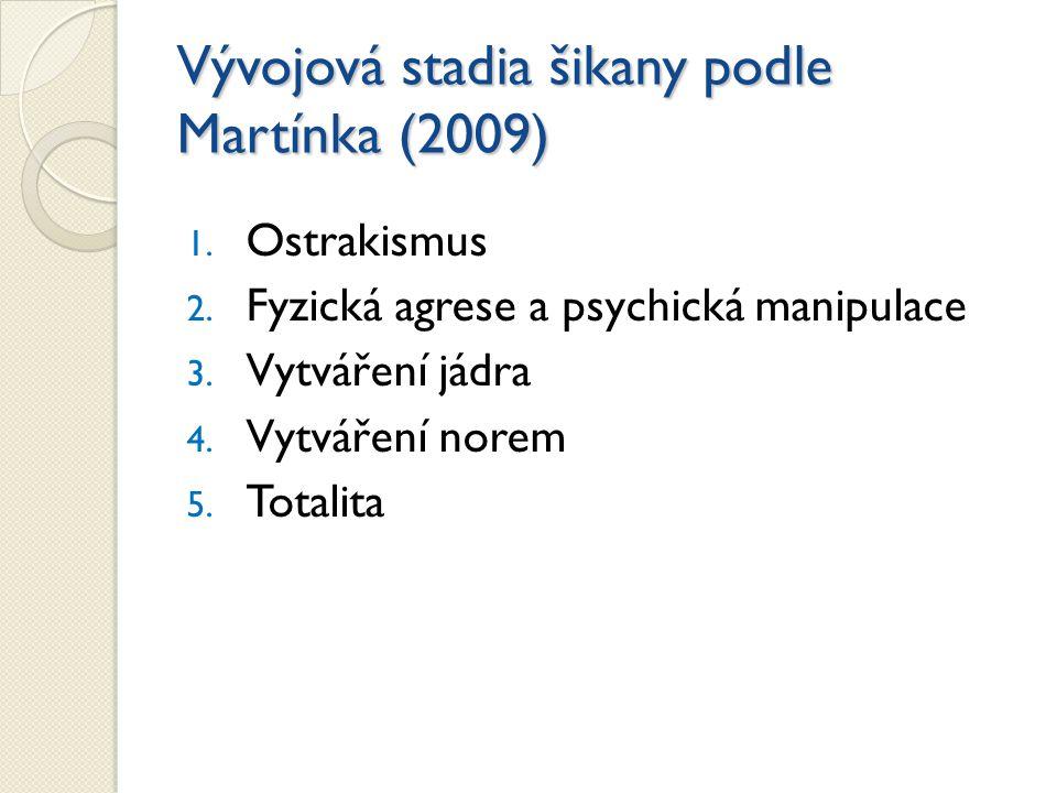 Vývojová stadia šikany podle Martínka (2009) 1. Ostrakismus 2. Fyzická agrese a psychická manipulace 3. Vytváření jádra 4. Vytváření norem 5. Totalita
