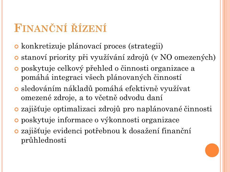 F INANČNÍ ŘÍZENÍ konkretizuje plánovací proces (strategii) stanoví priority při využívání zdrojů (v NO omezených) poskytuje celkový přehled o činnosti
