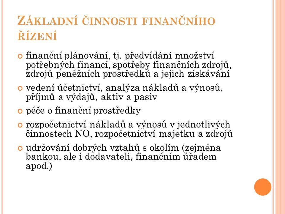 Z ÁKLADNÍ ČINNOSTI FINANČNÍHO ŘÍZENÍ finanční plánování, tj. předvídání množství potřebných financí, spotřeby finančních zdrojů, zdrojů peněžních pros