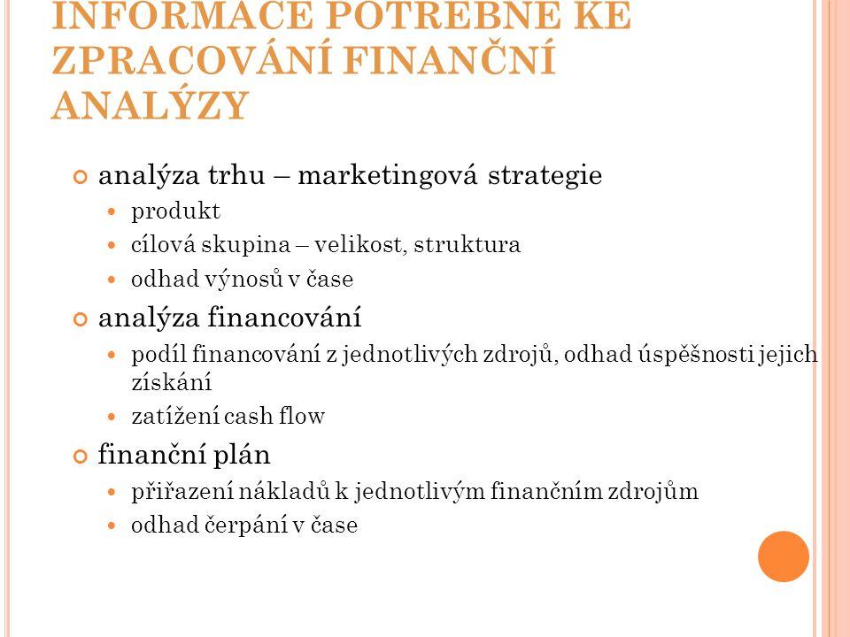 INFORMACE POTŘEBNÉ KE ZPRACOVÁNÍ FINANČNÍ ANALÝZY analýza trhu – marketingová strategie produkt cílová skupina – velikost, struktura odhad výnosů v ča