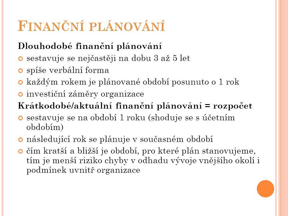 F INANČNÍ PLÁNOVÁNÍ Dlouhodobé finanční plánování sestavuje se nejčastěji na dobu 3 až 5 let spíše verbální forma každým rokem je plánované období pos