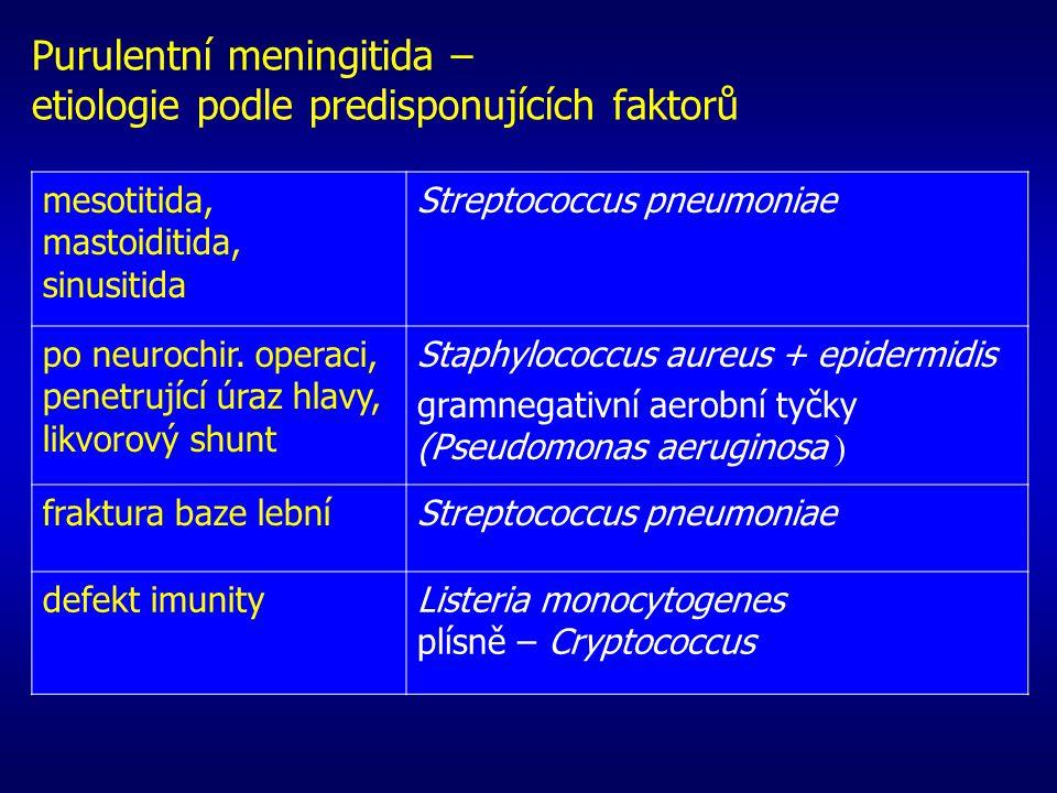 Klinické příznaky horečka porucha vědomí meningeální syndrom: 1.silná trvalá bolest hlavy 2.nauzea, zvracení 3.pozitivní meningeální příznaky: –příznak šíje, Brudzinski I –spine sign, Amosova trojnožka, Kernig I –Lassegue, Kernig II křeče příznaky intrakraniální hypertenze a útlaku kmene –kóma, kolísání TK, bradykardie, parézy m.