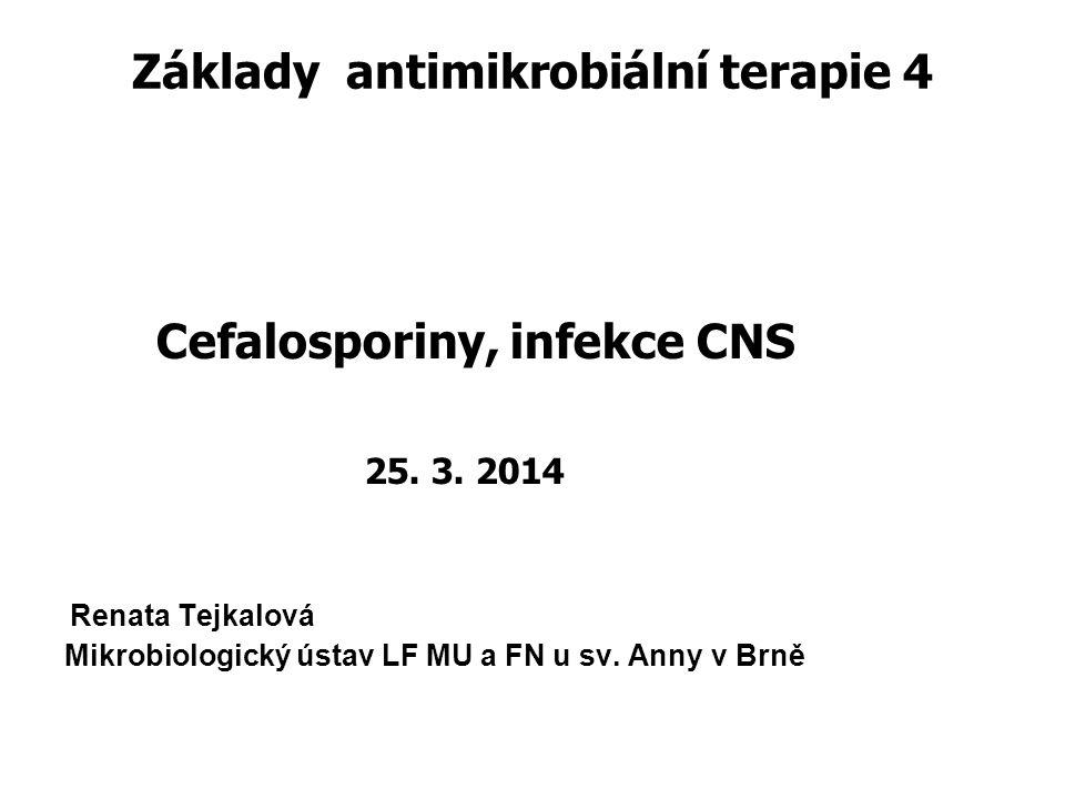 Základy antimikrobiální terapie 4 Cefalosporiny, infekce CNS 25. 3. 2014 Renata Tejkalová Mikrobiologický ústav LF MU a FN u sv. Anny v Brně