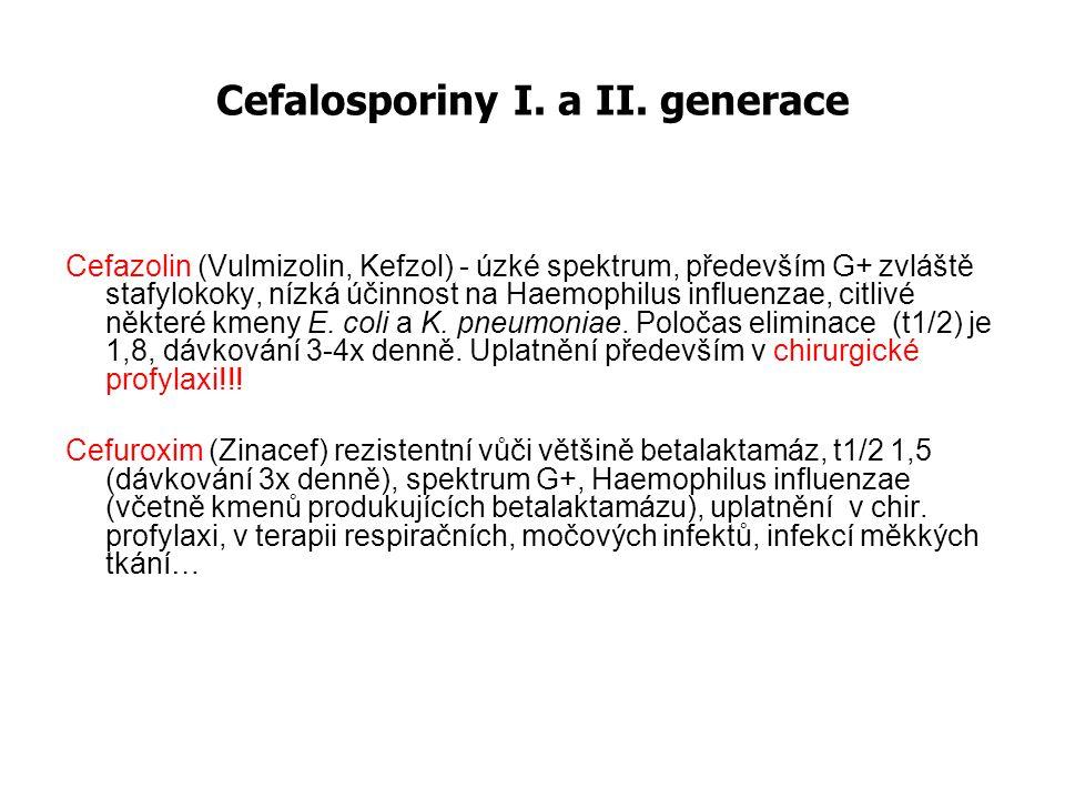 Cefalosporiny I. a II. generace Cefazolin (Vulmizolin, Kefzol) - úzké spektrum, především G+ zvláště stafylokoky, nízká účinnost na Haemophilus influe