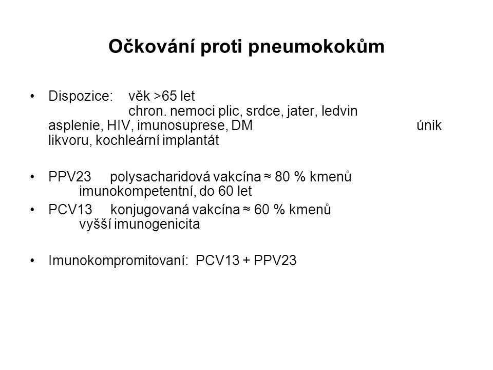 Očkování proti pneumokokům Dispozice:věk >65 let chron. nemoci plic, srdce, jater, ledvin asplenie, HIV, imunosuprese, DM únik likvoru, kochleární imp