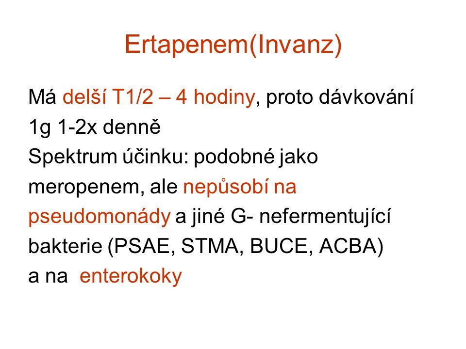 Ertapenem(Invanz) Má delší T1/2 – 4 hodiny, proto dávkování 1g 1-2x denně Spektrum účinku: podobné jako meropenem, ale nepůsobí na pseudomonády a jiné