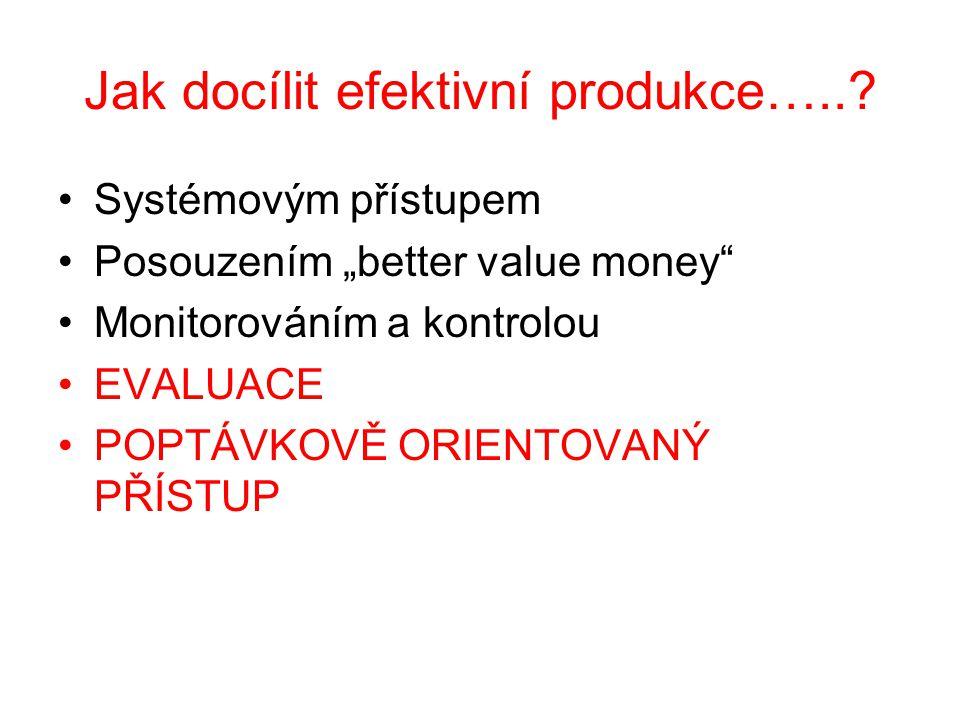 """Jak docílit efektivní produkce…..? Systémovým přístupem Posouzením """"better value money"""" Monitorováním a kontrolou EVALUACE POPTÁVKOVĚ ORIENTOVANÝ PŘÍS"""