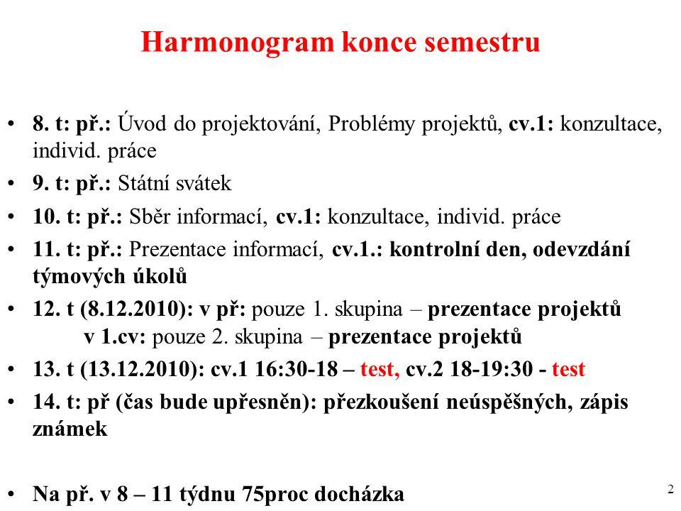 2 Harmonogram konce semestru 7.t: př.: organizace a vstupní testy, cv.: konzultace, individ.