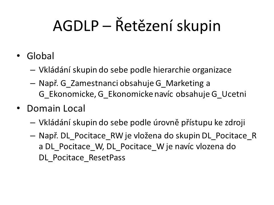AGDLP – Řetězení skupin Global – Vkládání skupin do sebe podle hierarchie organizace – Např.