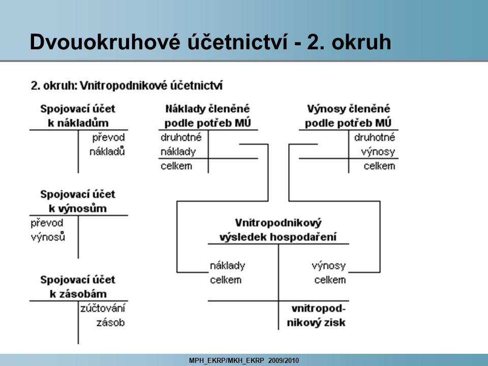 MPH_EKRP/MKH_EKRP 2009/2010 Dvouokruhové účetnictví - 2. okruh