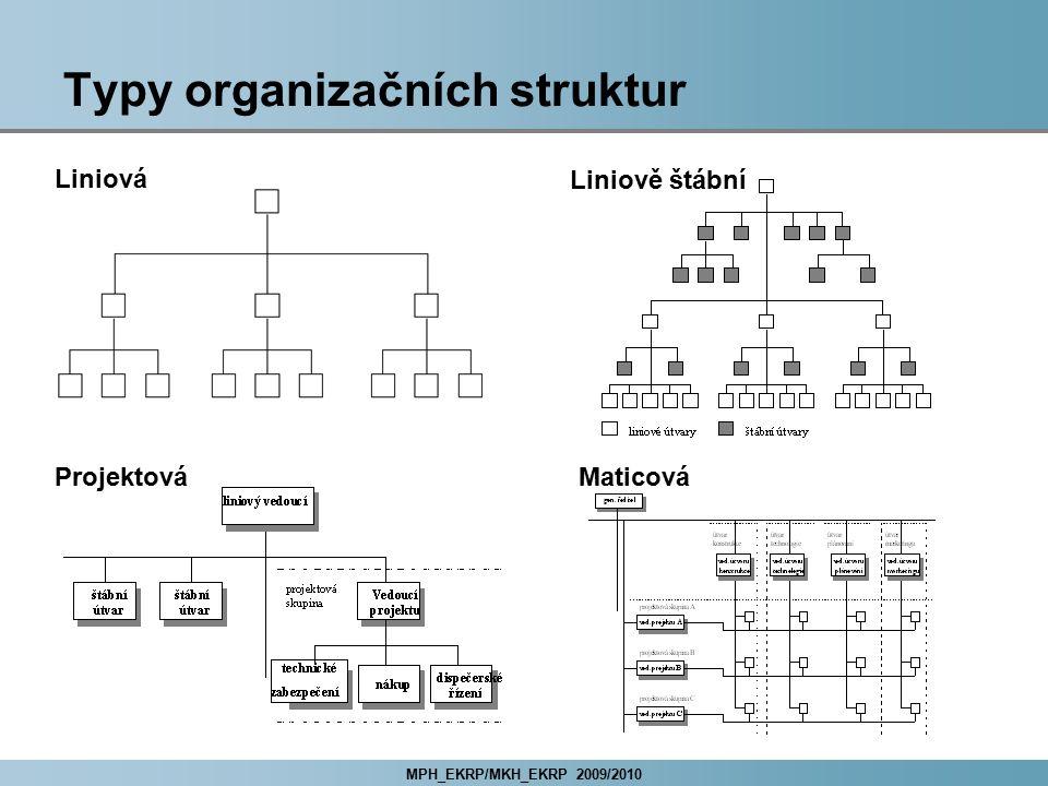 MPH_EKRP/MKH_EKRP 2009/2010 Typy organizačních struktur Liniová Liniově štábní ProjektováMaticová