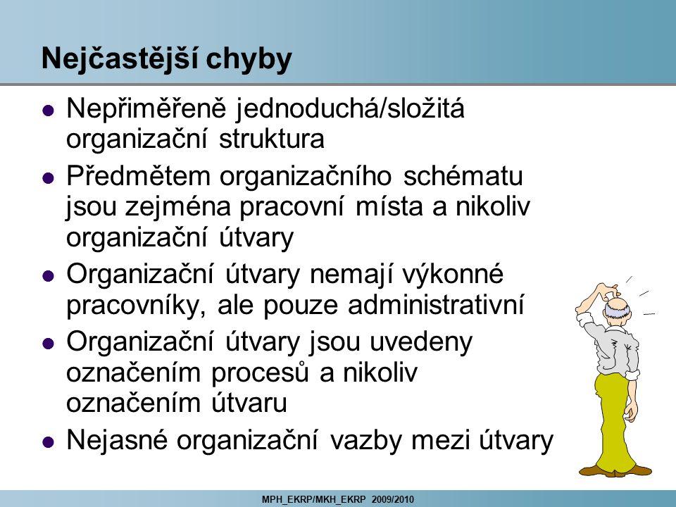 MPH_EKRP/MKH_EKRP 2009/2010 Nejčastější chyby Nepřiměřeně jednoduchá/složitá organizační struktura Předmětem organizačního schématu jsou zejména praco
