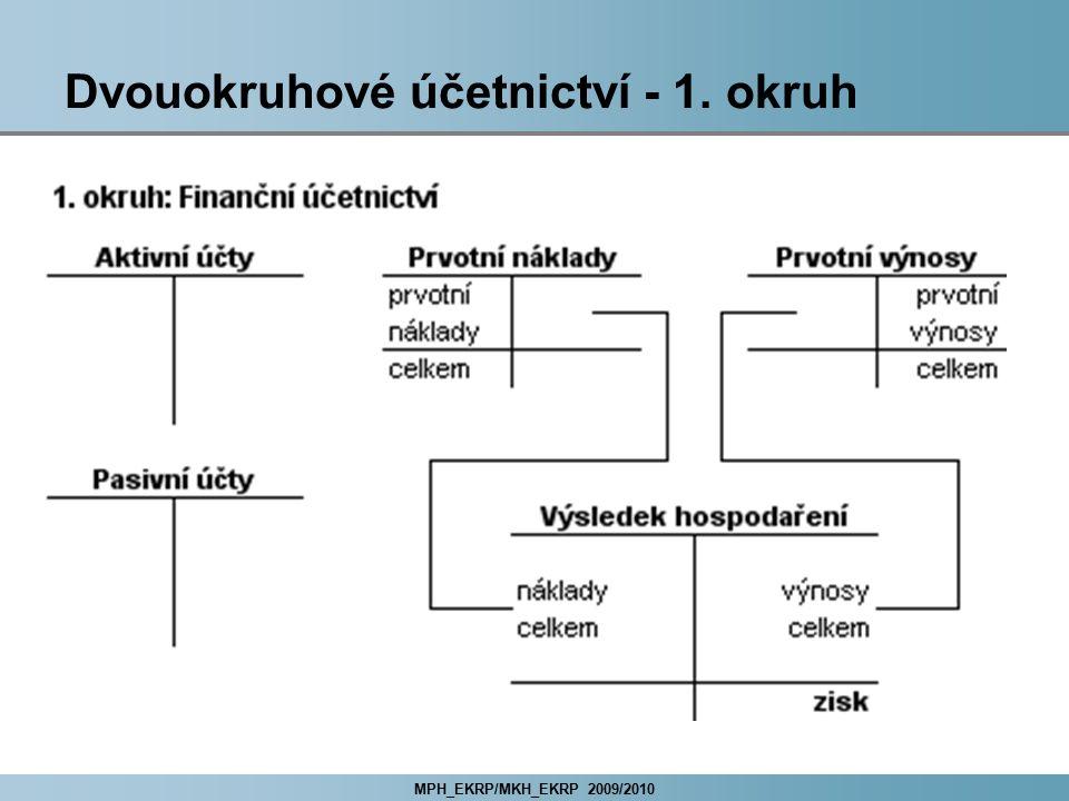 MPH_EKRP/MKH_EKRP 2009/2010 Dvouokruhové účetnictví - 1. okruh